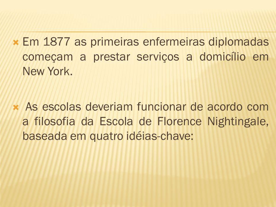 Em 1877 as primeiras enfermeiras diplomadas começam a prestar serviços a domicílio em New York. As escolas deveriam funcionar de acordo com a filosofi