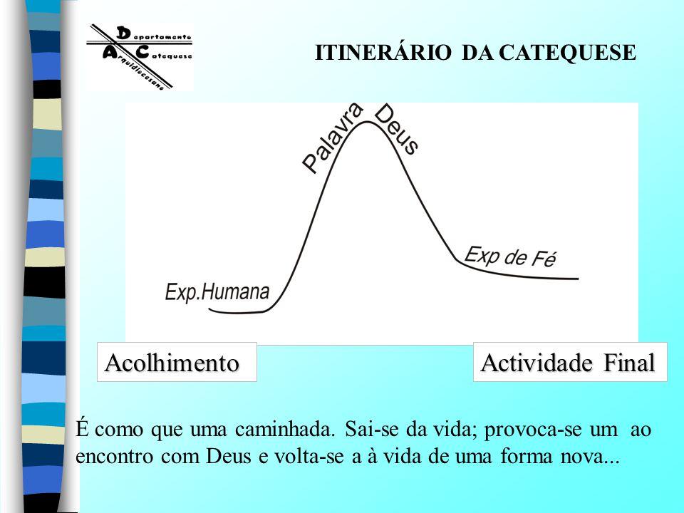 Acolhimento Actividade Final ITINERÁRIO DA CATEQUESE É como que uma caminhada. Sai-se da vida; provoca-se um ao encontro com Deus e volta-se a à vida