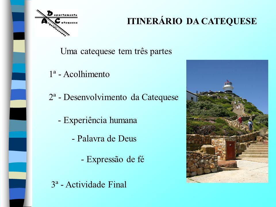 ITINERÁRIO DA CATEQUESE Uma catequese tem três partes 1ª - Acolhimento 2ª - Desenvolvimento da Catequese - Experiência humana - Palavra de Deus - Expr
