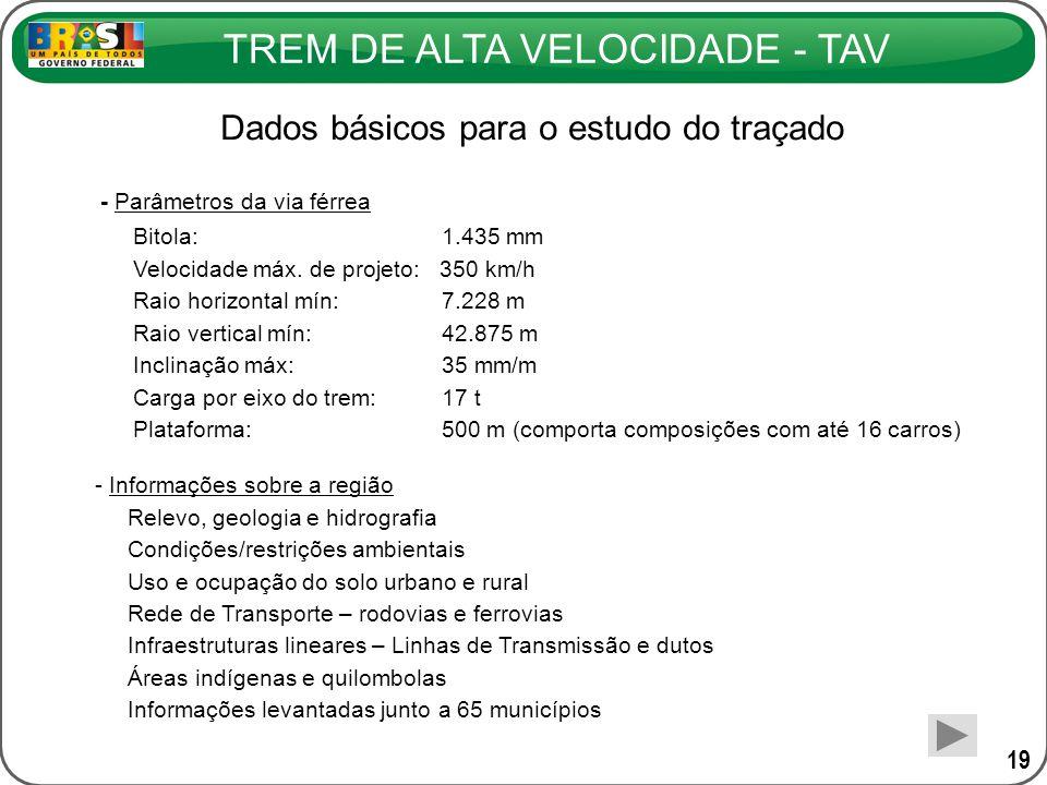 TREM DE ALTA VELOCIDADE - TAV 19 Dados básicos para o estudo do traçado - Parâmetros da via férrea Bitola: 1.435 mm Velocidade máx. de projeto: 350 km