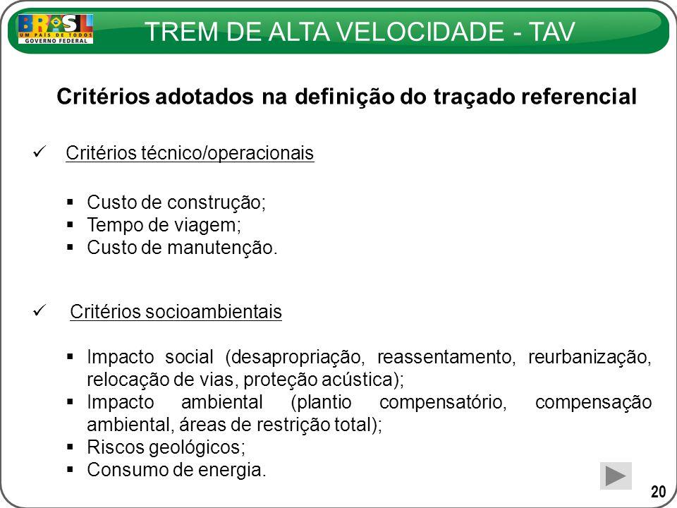 TREM DE ALTA VELOCIDADE - TAV 20 Critérios adotados na definição do traçado referencial Critérios técnico/operacionais Custo de construção; Tempo de v
