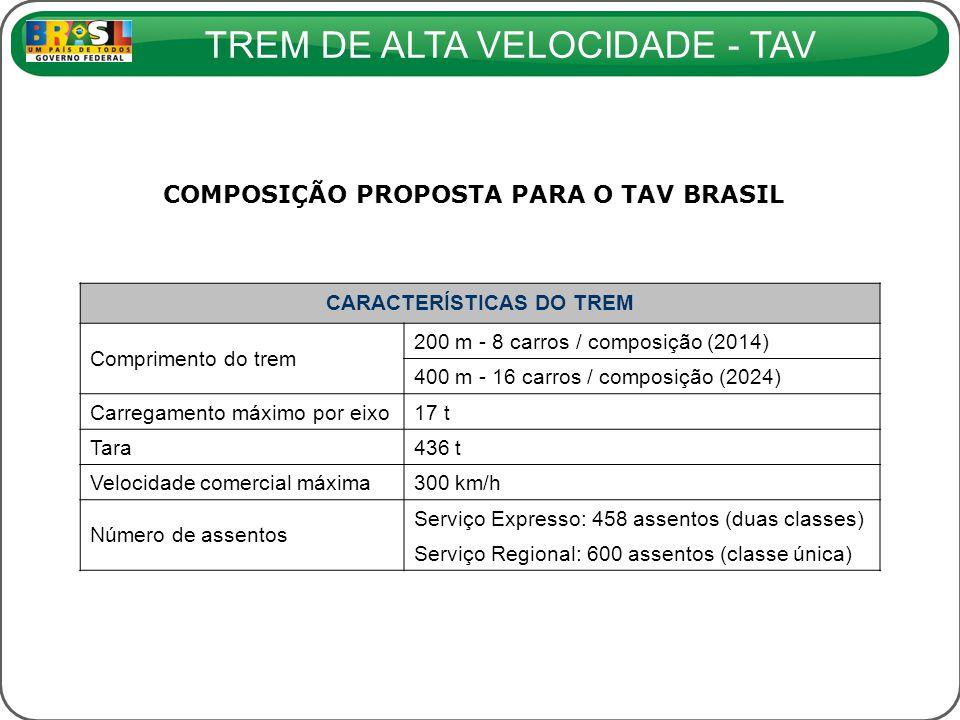 TREM DE ALTA VELOCIDADE - TAV COMPOSIÇÃO PROPOSTA PARA O TAV BRASIL CARACTERÍSTICAS DO TREM Comprimento do trem 200 m - 8 carros / composição (2014) 4