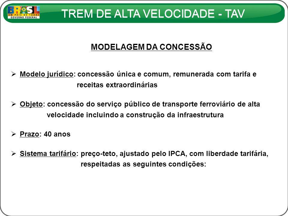 TREM DE ALTA VELOCIDADE - TAV Modelo jurídico: concessão única e comum, remunerada com tarifa e receitas extraordinárias Objeto: concessão do serviço