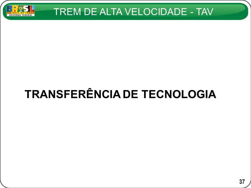 TREM DE ALTA VELOCIDADE - TAV 37 TRANSFERÊNCIA DE TECNOLOGIA