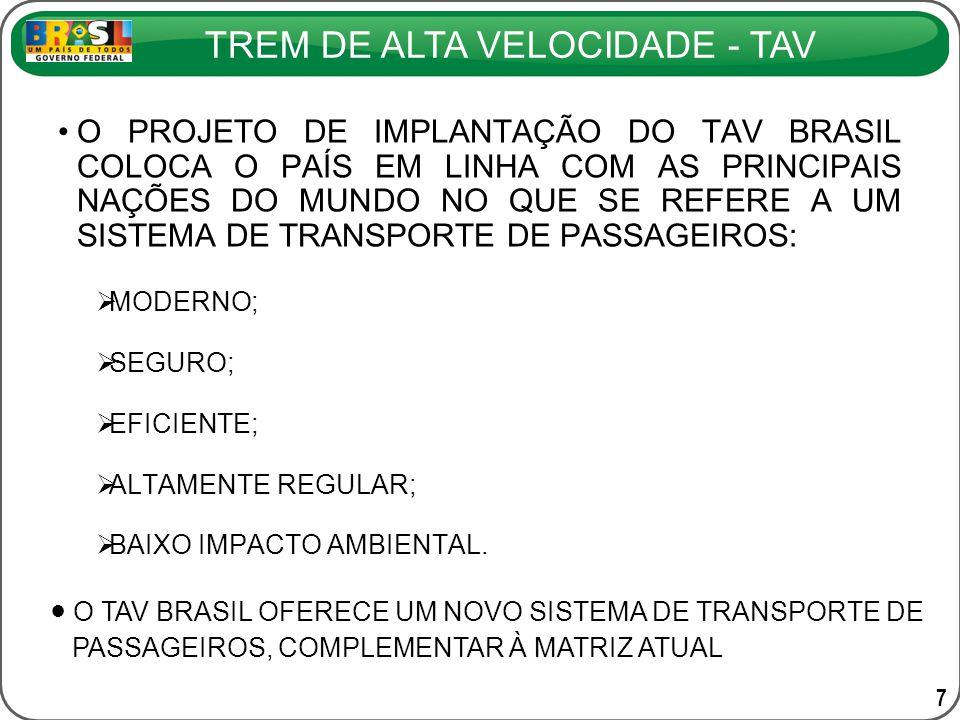 TREM DE ALTA VELOCIDADE - TAV PROJETO TAV BRASIL IMPLANTAÇÃO DOS SERVIÇOS DE TRANSPORTE FERROVIÁRIO DE ALTA VELOCIDADE PARA PASSAGEIROS ENTRE O RIO DE JANEIRO, SÃO PAULO E CAMPINAS – EF 222 O PLANO NACIONAL DE VIAÇÃO PREVÊ A EXPANSÃO DESTES SERVIÇOS COM A IMPLANTAÇÃO DE UMA NOVA LIGAÇÃO FERROVIÁRIA DE ALTA VELOCIDADE ENTRE BELO HORIZONTE, SÃO PAULO E CURITIBA – EF 333