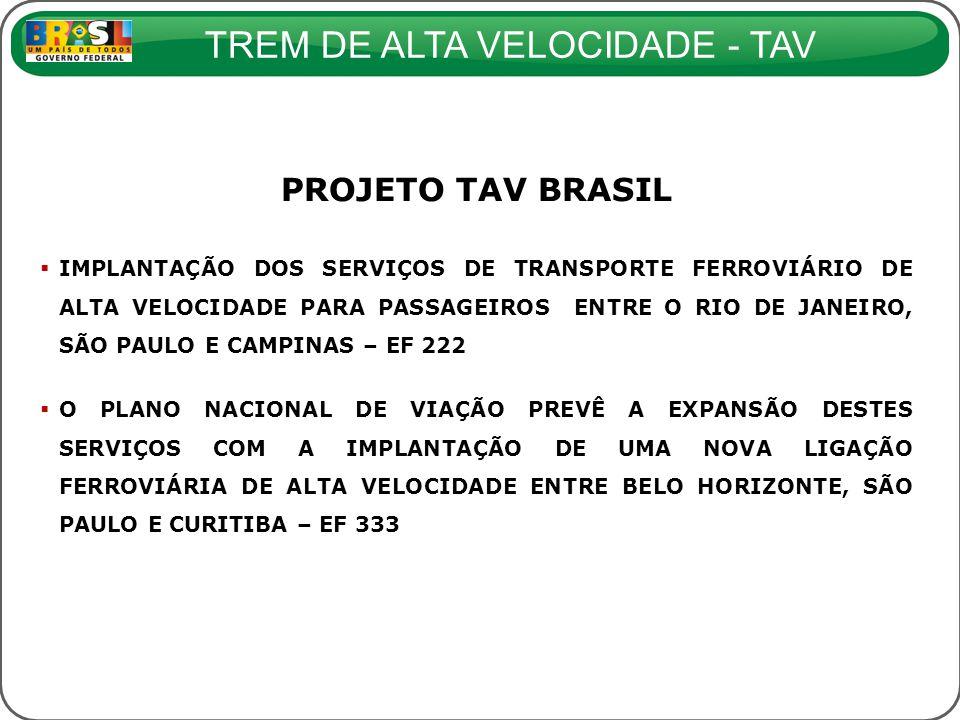 TREM DE ALTA VELOCIDADE - TAV IMPACTOS ESPERADOS REDUÇÃO DA PRESSÃO SOBRE A INFRAESTRUTURA RODOVIÁRIA E AEROPORTUÁRIA INDUÇÃO DE DESENVOLVIMENTO REGIONAL, COM INTENSA GERAÇÃO DE EMPREGOS DIRETOS E INDIRETOS REDUÇÃO DE EMISSÃO DE POLUENTES REDUÇÃO DO TEMPO DE DESLOCAMENTO REDUÇÃO DE ACIDENTES E DE CONGESTIONAMENTO EM RODOVIAS E ÁREAS URBANAS DESENVOLVIMENTO TECNOLÓGICO DO SISTEMA DE TRANSPORTE NO BRASIL