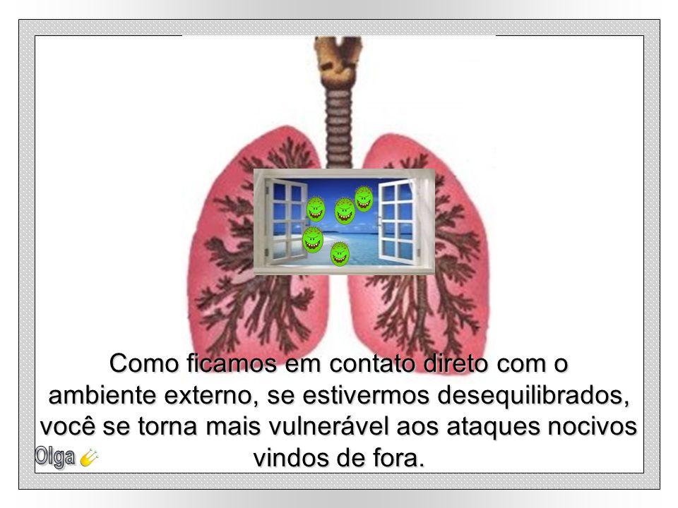Com o diafragma abaixado e o abdômen cheio de ar, o espaço que contém os órgãos se reduzirá e os órgãos se massageiam a si mesmos.