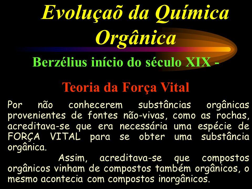Evolução da Química Orgânica Bergmam (1777) - Dividiu a química Compostos orgânicos: substâncias dos organismos vivos Compostos inorgânicos: substânci