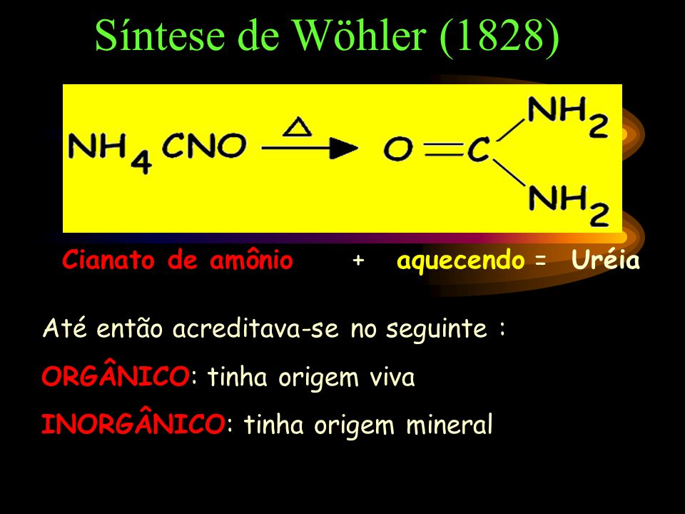 Cianato de amônio + aquecendo = Uréia Até então acreditava-se no seguinte : ORGÂNICO: tinha origem viva INORGÂNICO: tinha origem mineral Síntese de Wöhler (1828)