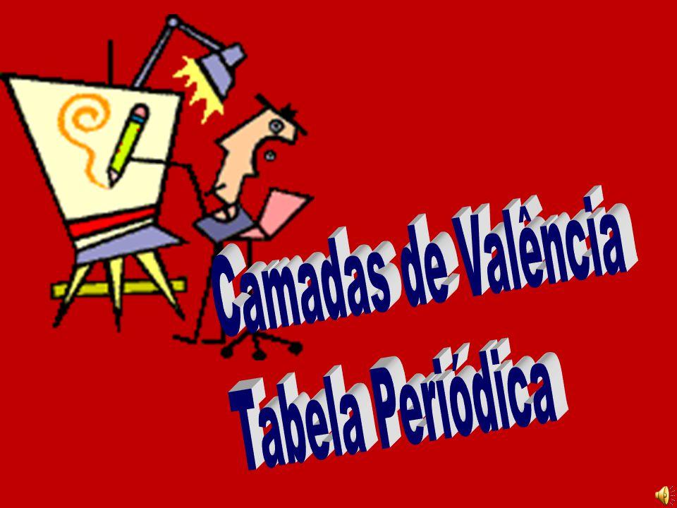REPRESENTATIVOS1A1A 2A2A 3A3A4A4A 5A5A6A6A7A7A OO Metais Alcalinos Grupo do Boro Grupo do Nitrogênio Grupo do Carbono CalcogêniosCalcogênios HalogêniosHalogênios Gases Nobres Alcalinos Terrosos 1A1A 2A2A 3A3A 4A4A 5A5A 6A6A 7A7A OO Click voltar ao texto