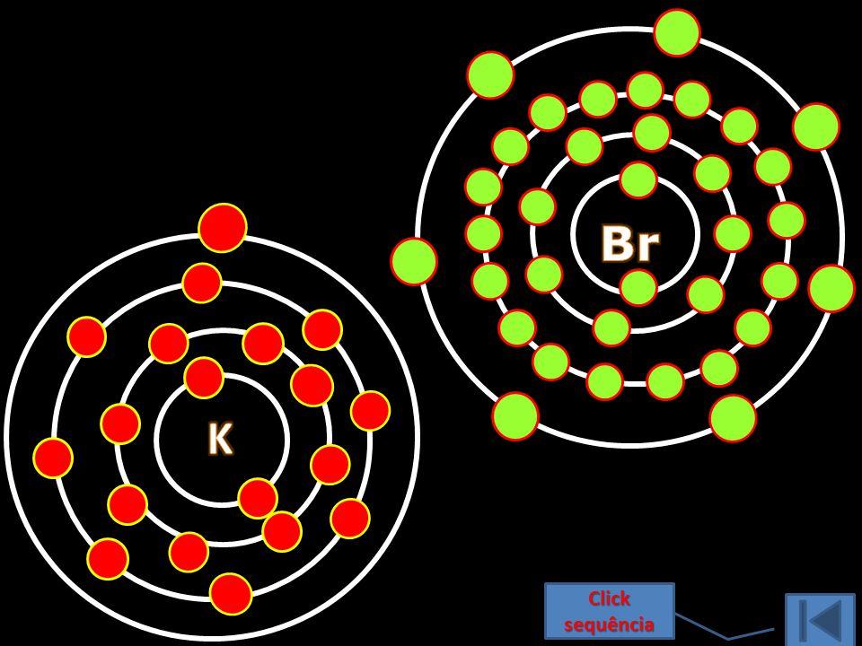 KBr K 19 prótons 2 8 8 1 Br 35 prótons 2 8 18 7 + 1 = 8 Click sequência