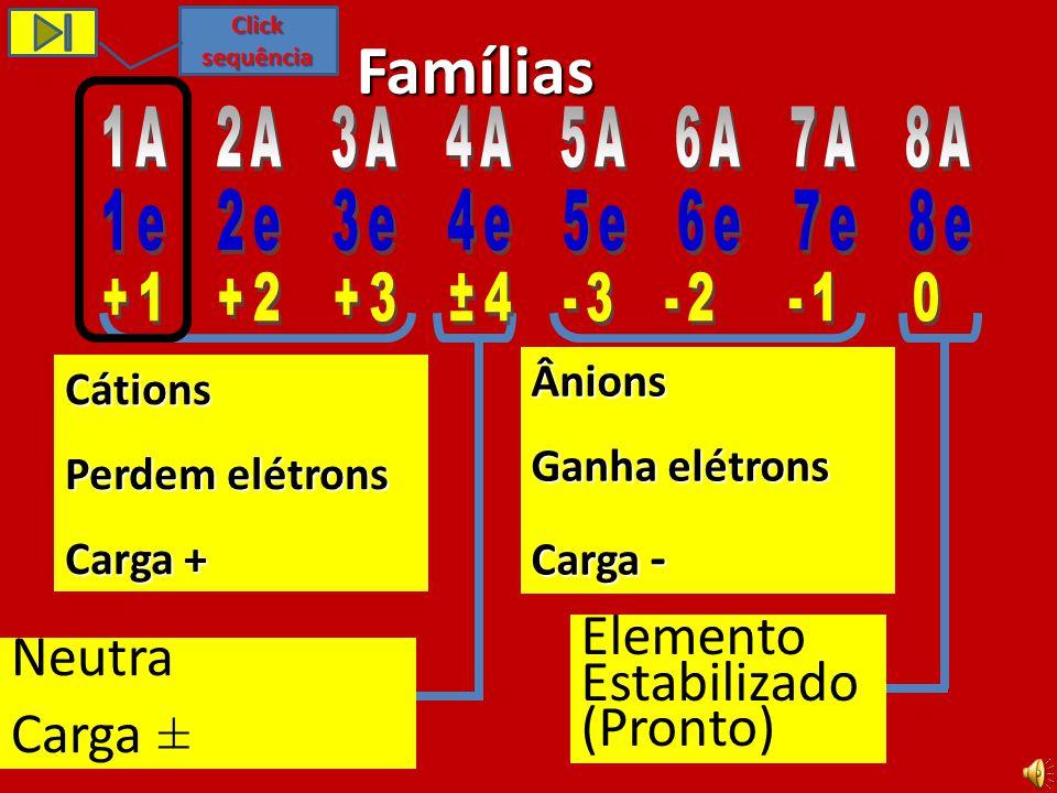 = 24e = 4e. 6 = 12e = 1e. 12 = 36e = 6e. 6 72e 8 9 4A 1e 6A Click sequência