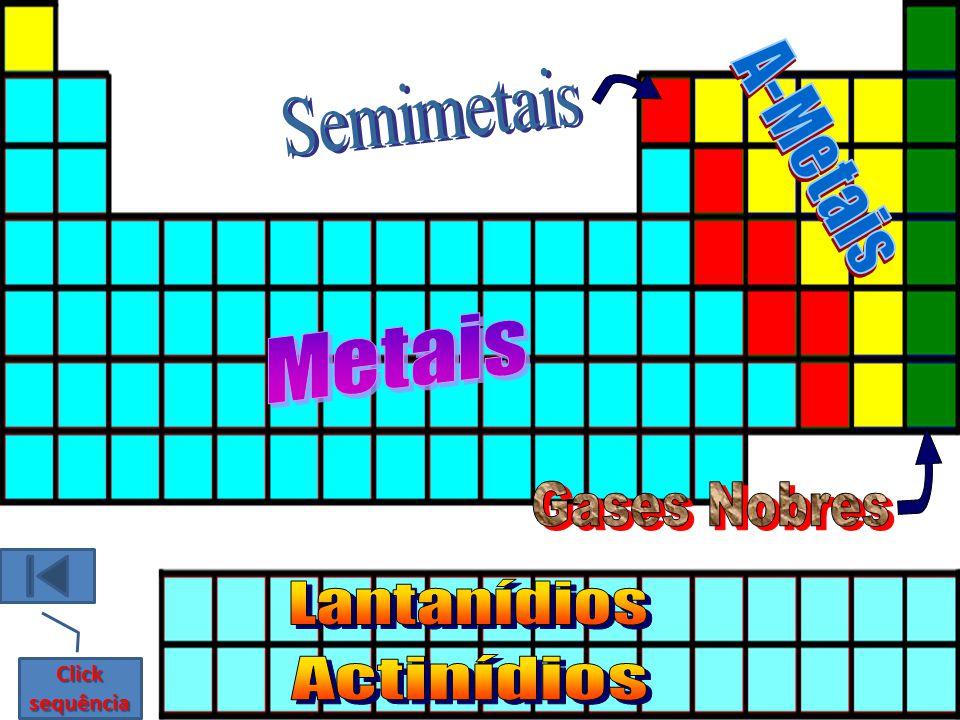 Composto 1s² 2s² 2p³ 2 + 2 + 3 = 7 Numero atômico (Z) Prótons(P) / Elétrons (E) Click para encontrar o elemento