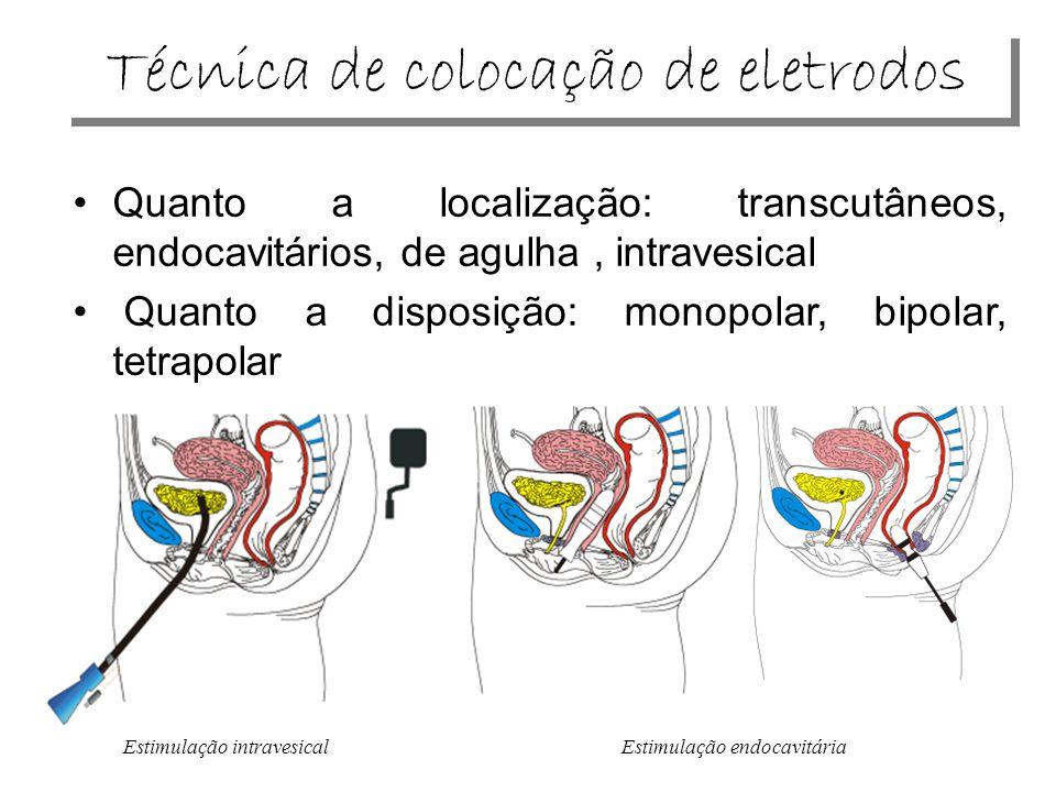 Técnica de colocação de eletrodos Quanto a localização: transcutâneos, endocavitários, de agulha, intravesical Quanto a disposição: monopolar, bipolar