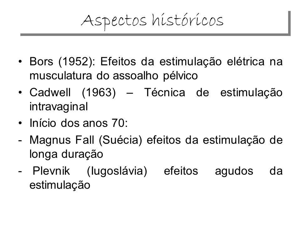 Aspectos históricos Bors (1952): Efeitos da estimulação elétrica na musculatura do assoalho pélvico Cadwell (1963) – Técnica de estimulação intravagin