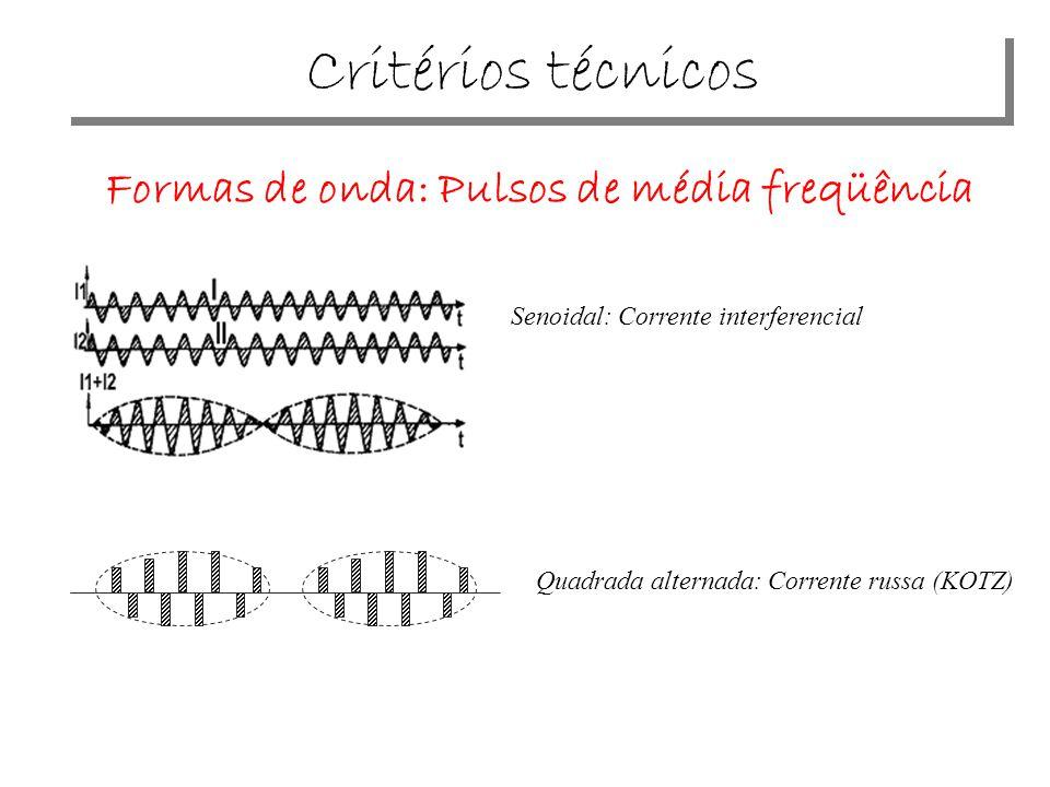 Critérios técnicos Formas de onda: Pulsos de média freqüência Senoidal: Corrente interferencial Quadrada alternada: Corrente russa (KOTZ)