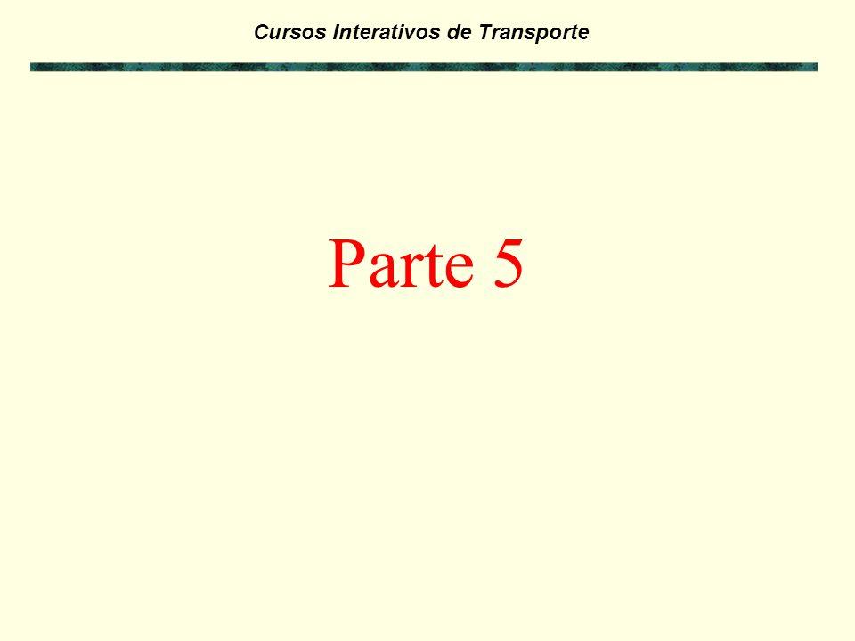Cursos Interativos de Transporte Custo-peso Outros Componentes do Custo de Transporte Custos relacionados com a atividade de transporte (peso/volume e distância).