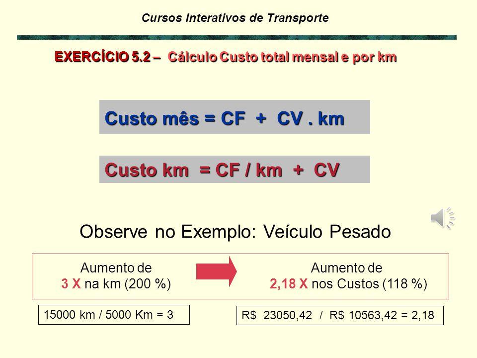 Cursos Interativos de Transporte Calcule o custo total por mês e total por quilômetro com os dados da planilha que você calculou, nas situações 1. e 2