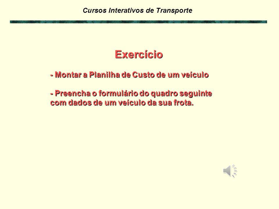 Cursos Interativos de Transporte Custo mês = CF + CV.