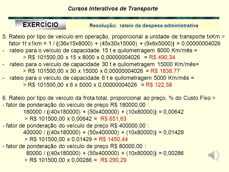 Cursos Interativos de Transporte Resolução: rateio da despesa administrativa EXERCÍCIO 3. Rateio por tipo de veículo em operação, proporcional a respe