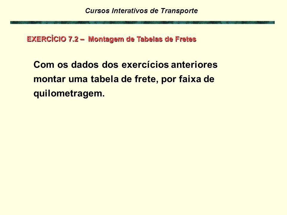 Cursos Interativos de Transporte EXERCÍCIO 7.1 – Aplicação da fórmula da Produtividade Com os dados abaixo, calcule o tempo do serviço de transporte p