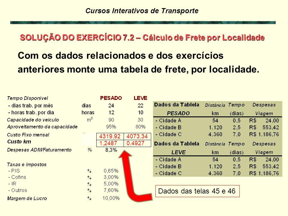 Cursos Interativos de Transporte RESOLUÇÃO do Exercício 7.2 Roteiro para cálculo da Tabela de Frete por faixa de km: 1.Calcule o mark up: 2.Calcule o