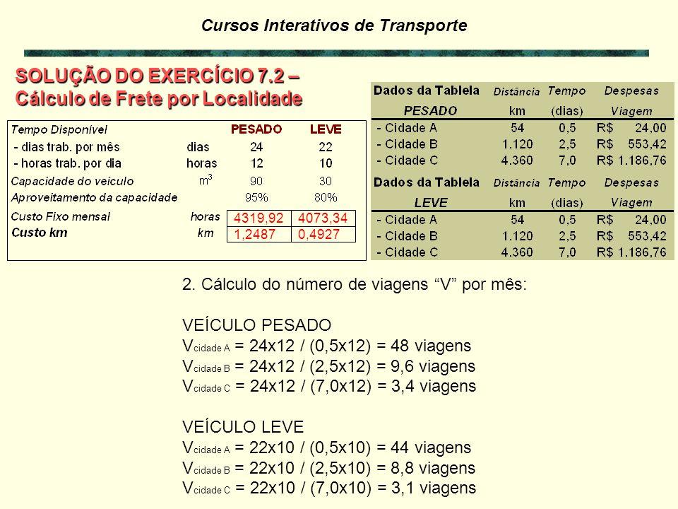 Cursos Interativos de Transporte SOLUÇÃO DO EXERCÍCIO 7.2 – Cálculo de Frete por Localidade 4319,92 1,2487 4073,34 0,4927 1.Cálculo do mark up: 100 / (100 – (0,65+3,00+5,00+7,60) – 8,30 – 10,00) 100 / (100 – 16,25 – 8,30 -10,00) 100 / 65,45 = 1.53 (MKP) Obs: O mark up, fator multiplicativo dos custos para obter o preço do frete com margem prevista de lucro, é o mesmo para os veículos Pesado e Leve.