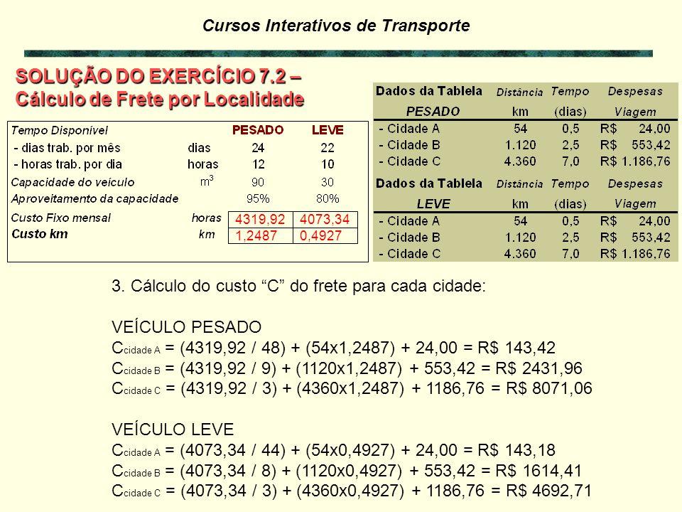 Cursos Interativos de Transporte SOLUÇÃO DO EXERCÍCIO 7.2 – Cálculo de Frete por Localidade 4319,92 1,2487 4073,34 0,4927 2. Cálculo do número de viag