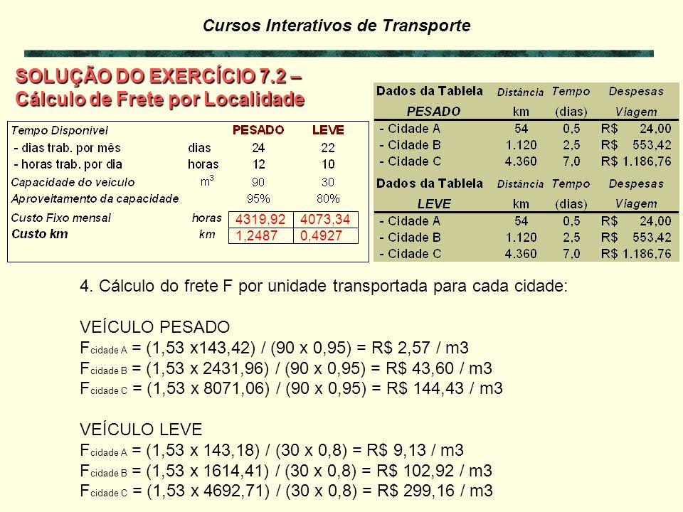 Cursos Interativos de Transporte SOLUÇÃO DO EXERCÍCIO 7.2 – Cálculo de Frete por Localidade 4319,92 1,2487 4073,34 0,4927 3. Cálculo do custo C do fre