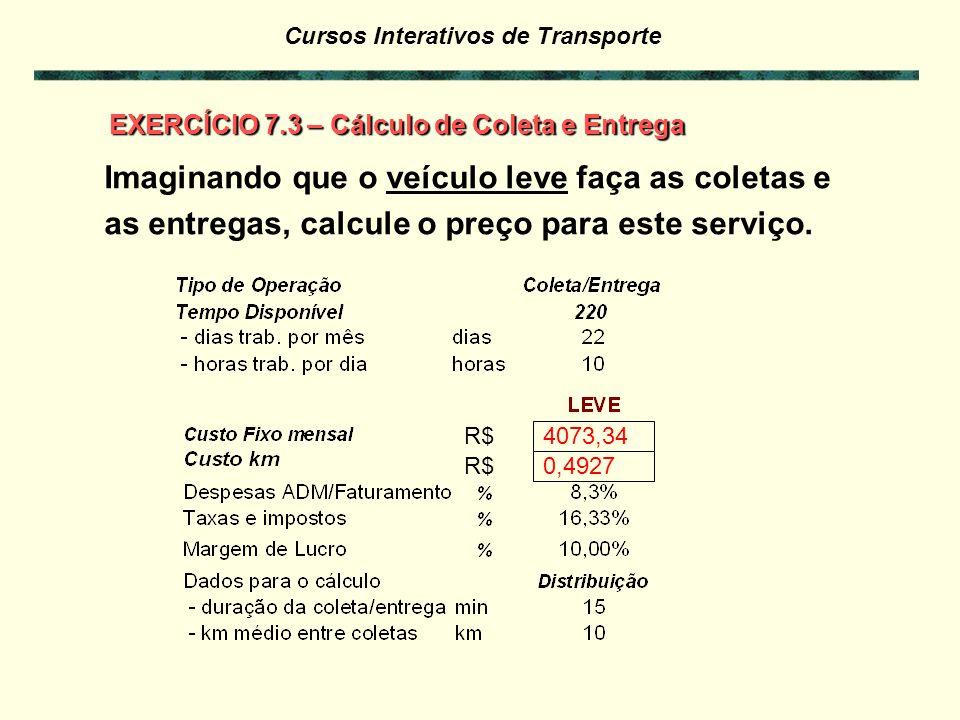 Cursos Interativos de Transporte SOLUÇÃO DO EXERCÍCIO 7.2 – Montagem da Tabelas de Fretes Tabela em R$Veículo Pesado Custo/viagem Veículo Leve Custo/v