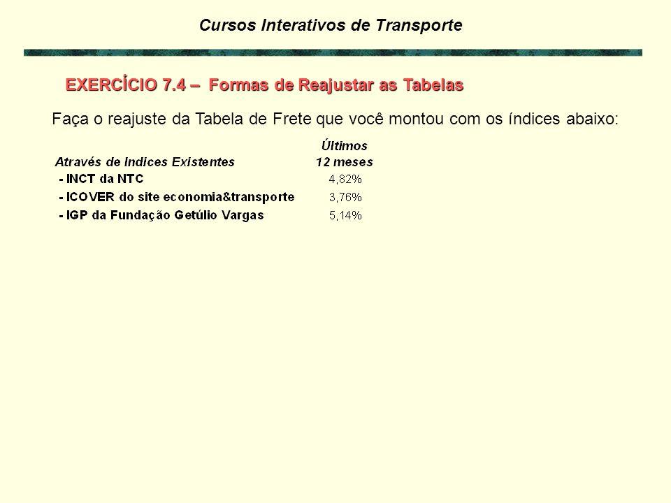 Cursos Interativos de Transporte Fc/e = CFv x Tce JTv x 60 + km x Ckm x mkp Fc/e: Frete de coleta e entrega CFv : R$ 4073,34 Tce : 15 min JTv : 22 x 1