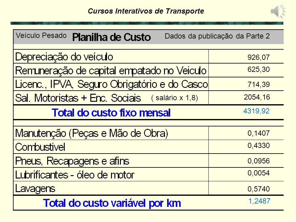 Cursos Interativos de Transporte EXERCÍCIO 7.1 – Aplicação da fórmula da Produtividade Com os dados abaixo, calcule o tempo do serviço de transporte para uma distância de 1.000 km nas duas situações apresentadas: