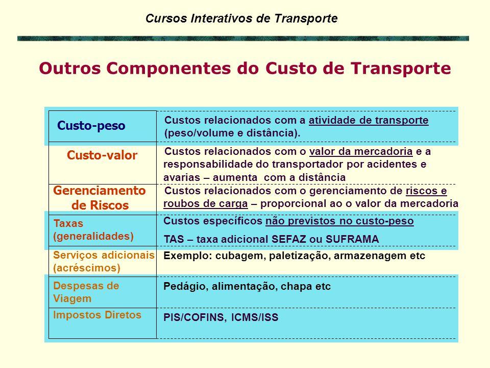 Cursos Interativos de Transporte O Reajuste da Tabela de Frete mais preciso deve ser feito através da atualização dos insumos que participam da tabela de frete.
