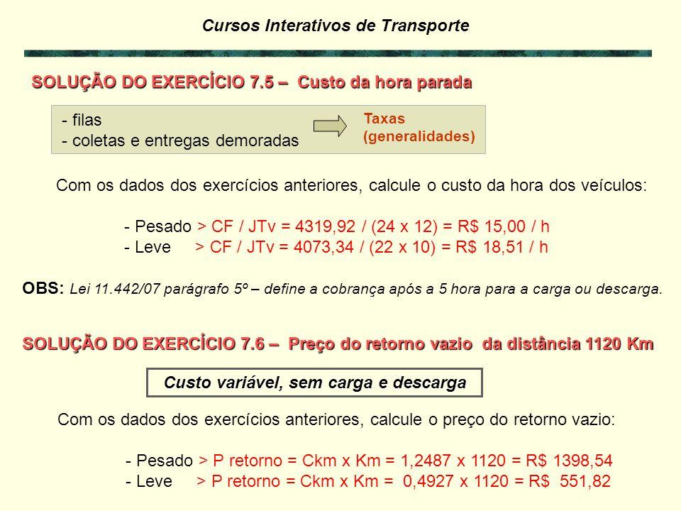 Cursos Interativos de Transporte - filas - coletas e entregas demoradas Taxas (generalidades) Com os dados dos exercícios anteriores, calcule o custo