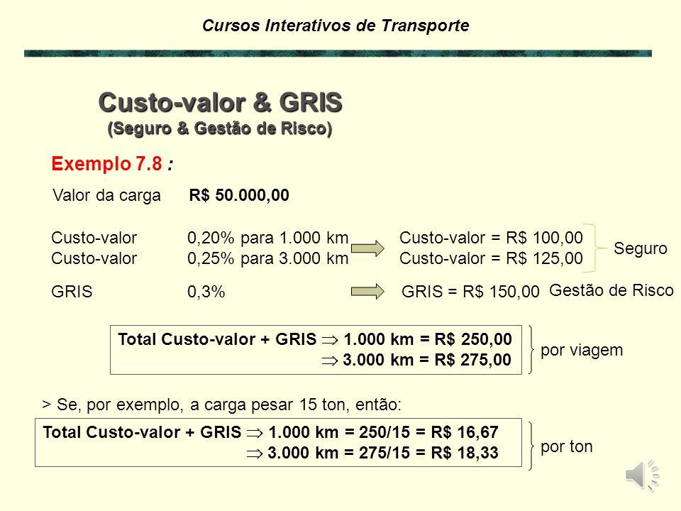 Cursos Interativos de Transporte SOLUÇÃO DO EXERCÍCIO 7.7 – Custo de Armazenagem (CONTINUAÇÃO) 2) Custo da armazenagem por 1 semana (5 dias úteis): (7430,00 + 11600,00) x 5 = 19030,00 x 5 = R$ 4570,55 28 x (1 – 0.12 – 0,1365) 28 x 0,745 >considerando o fator de aproveitamento de 80% => 4570,55/(0,8x800) = R$ 7,15/m2 3) Custo da armazenagem por 15 dias (13 dias úteis): 13 x 914,11 = R$ 11883,43 >considerando o fator de aproveitamento de 80% =>11883,43/(0,8x800) =R$18,57/m2 4) Custo de armazenagem por 1 mês (28 dias úteis): (7430,00 + 11600,00) = 19030,00 = R$ 25543,62 (1 – 0,12 – 0,1365) 0,745 >considerando o fator de aproveitamento de 80% =>25543,62/(0,8x800) =R$ 39,91/m2
