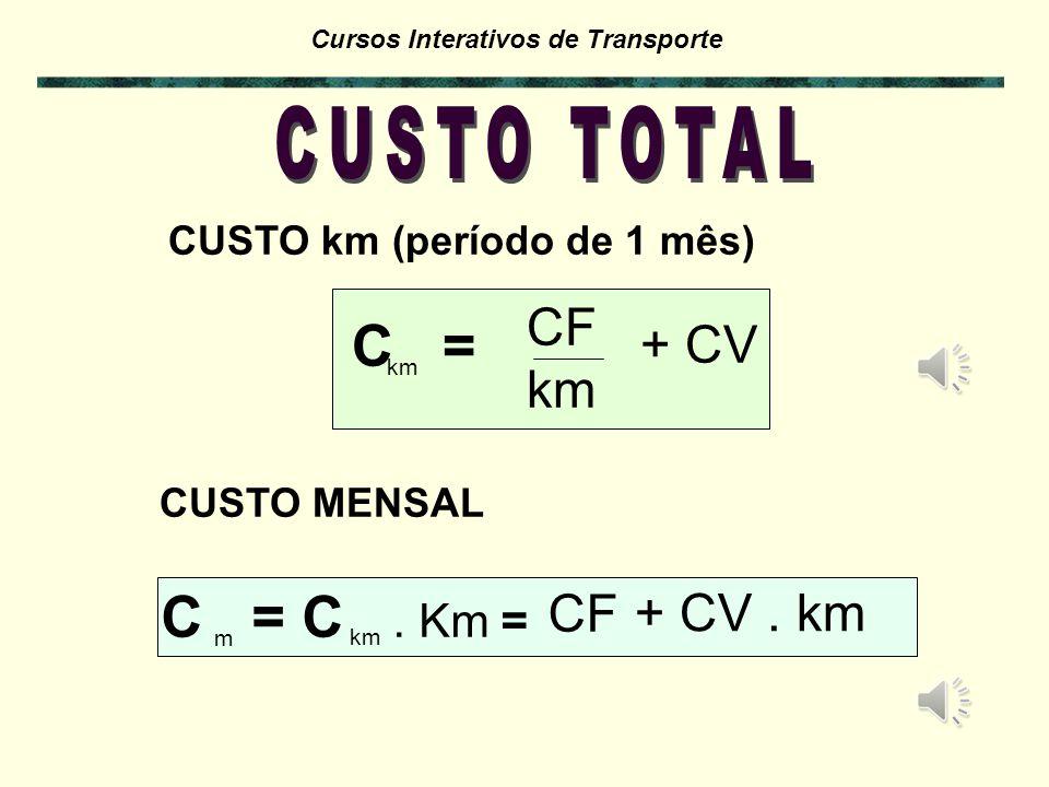 Cursos Interativos de Transporte QUESTÃO INICIAL SOBRE CUSTOS Qual o item de MAIOR VALOR que compõe o custo operacional do transporte rodoviário ? COM