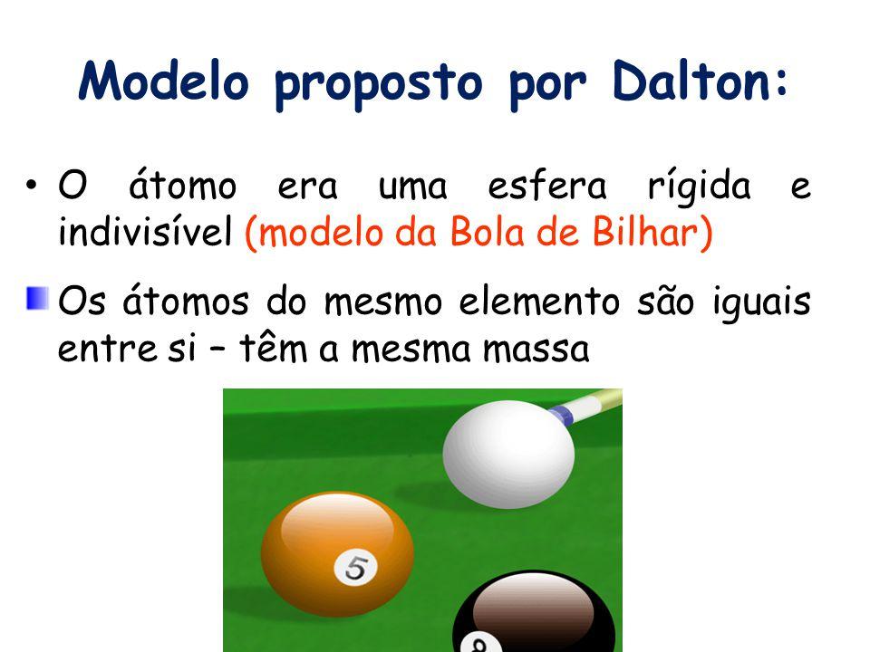 Modelo proposto por Dalton: O átomo era uma esfera rígida e indivisível (modelo da Bola de Bilhar) Os átomos do mesmo elemento são iguais entre si – t
