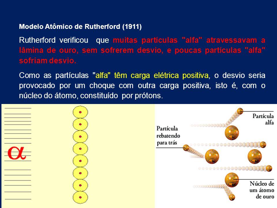 Modelo Atômico de Rutherford (1911) Rutherford verificou que muitas partículas