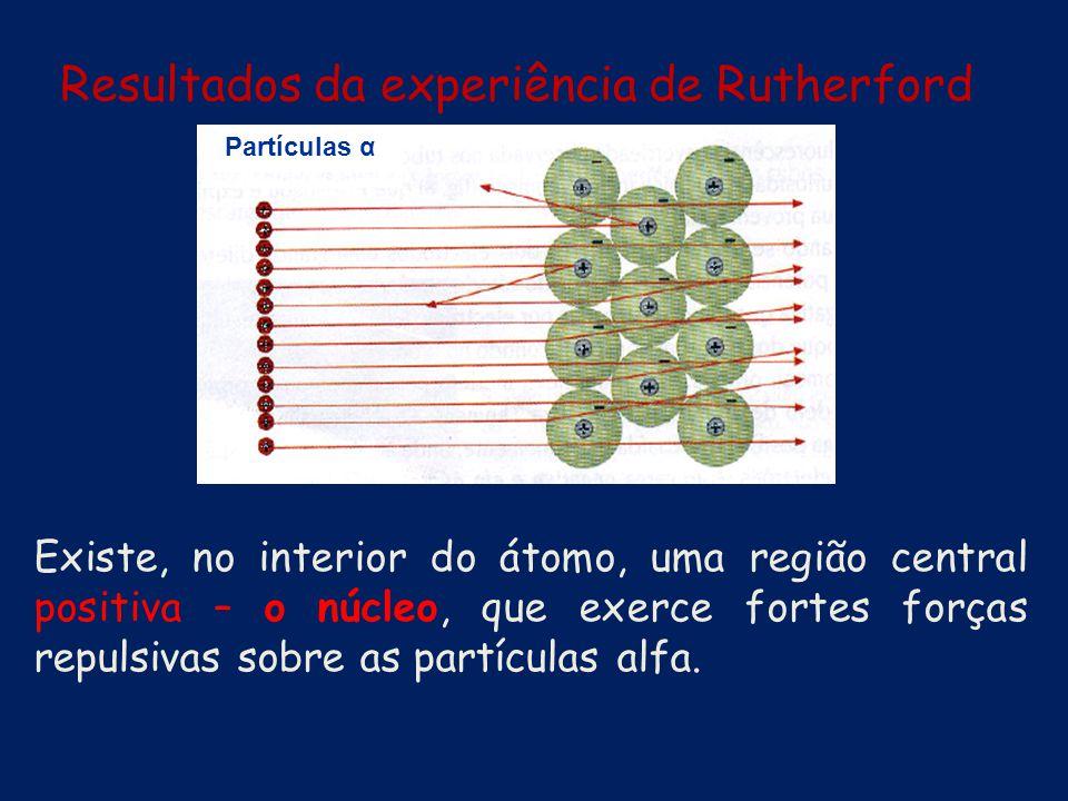Resultados da experiência de Rutherford Partículas α Existe, no interior do átomo, uma região central positiva – o núcleo, que exerce fortes forças re