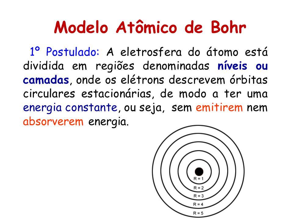 1º Postulado: A eletrosfera do átomo está dividida em regiões denominadas níveis ou camadas, onde os elétrons descrevem órbitas circulares estacionári