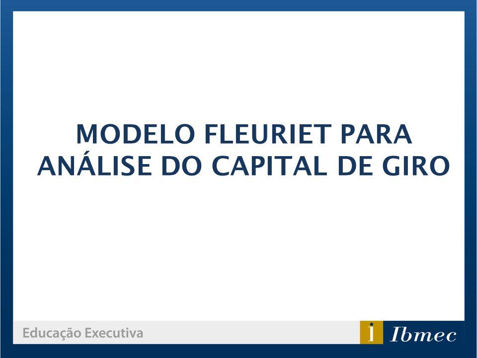 MODELO FLEURIET PARA ANÁLISE DO CAPITAL DE GIRO