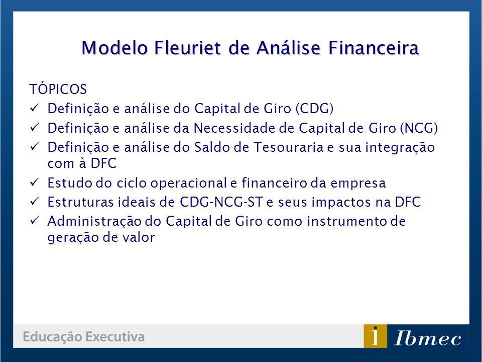 Modelo Fleuriet de Análise Financeira TÓPICOS Definição e análise do Capital de Giro (CDG) Definição e análise da Necessidade de Capital de Giro (NCG)