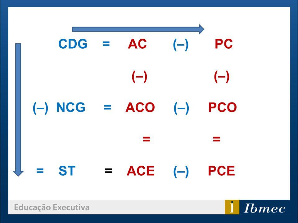 CDG = AC (–) PC (–) (–) (–) NCG = ACO (–) PCO = = = ST = ACE (–) PCE