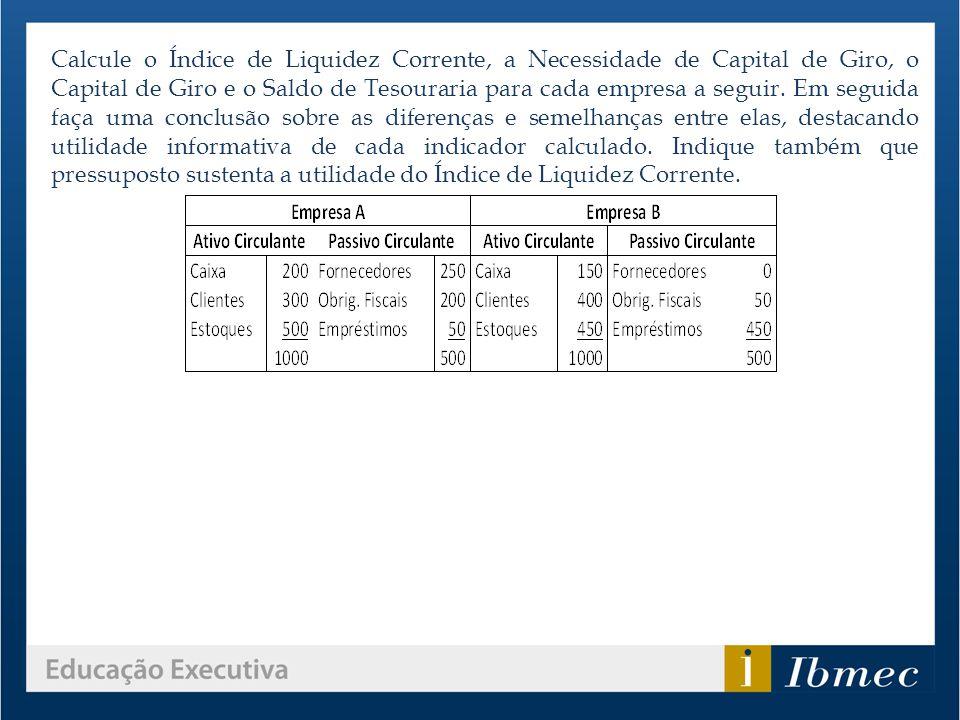 Calcule o Índice de Liquidez Corrente, a Necessidade de Capital de Giro, o Capital de Giro e o Saldo de Tesouraria para cada empresa a seguir. Em segu