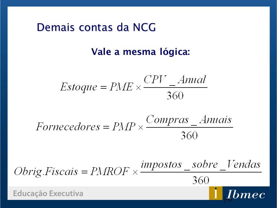 | 112 Vale a mesma lógica: Demais contas da NCG