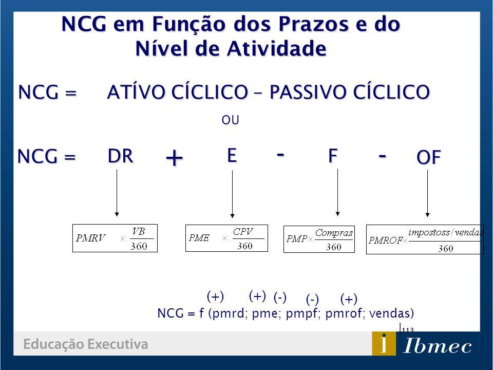 | 113 NCG em Função dos Prazos e do Nível de Atividade NCG = DR E F OF + - - ATÍVO CÍCLICO – PASSIVO CÍCLICO OU NCG = f (pmrd; pme; pmpf; pmrof; venda