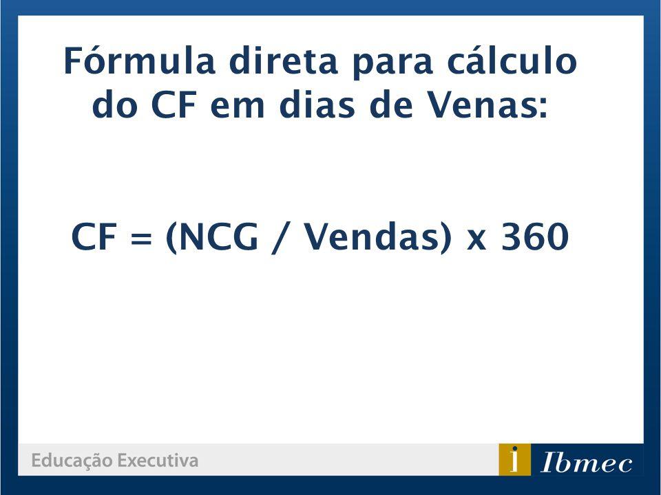 Fórmula direta para cálculo do CF em dias de Venas: CF = (NCG / Vendas) x 360