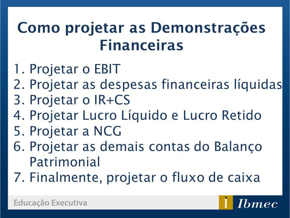 Como projetar as Demonstrações Financeiras 1.Projetar o EBIT 2.Projetar as despesas financeiras líquidas 3.Projetar o IR+CS 4.Projetar Lucro Líquido e