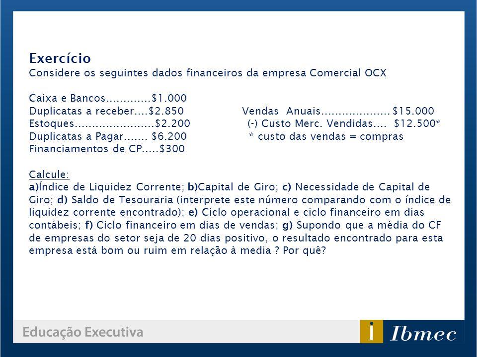 Exercício Considere os seguintes dados financeiros da empresa Comercial OCX Caixa e Bancos.............$1.000 Duplicatas a receber....$2.850 Vendas An