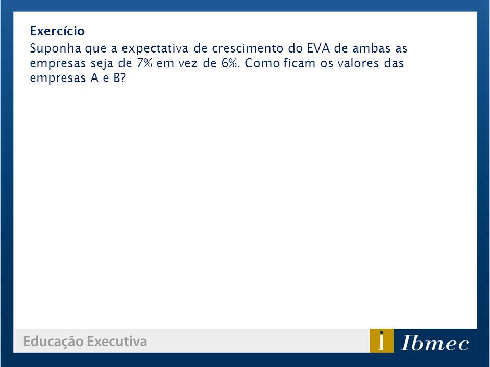Exercício Suponha que a expectativa de crescimento do EVA de ambas as empresas seja de 7% em vez de 6%. Como ficam os valores das empresas A e B?